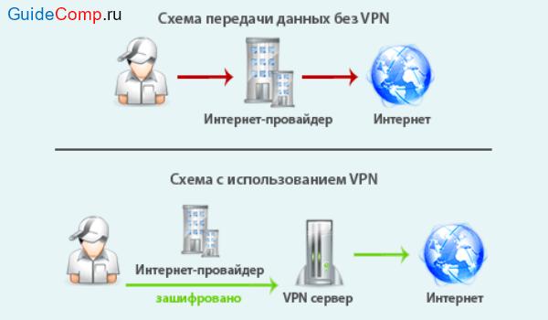 browsec vpn для яндекс браузер расширение