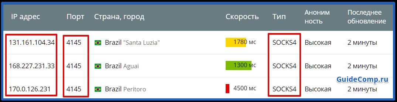 настройка прокси сервера в яндекс браузере
