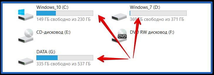 почему не скачивает яндекс браузер
