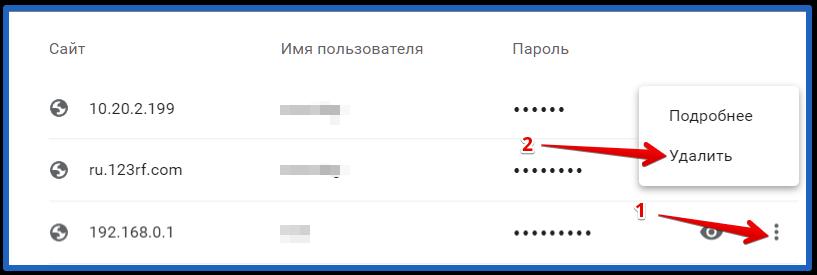 автоматическое заполнение password в google chrome